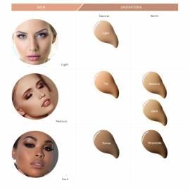 BB Cream Shade Guide