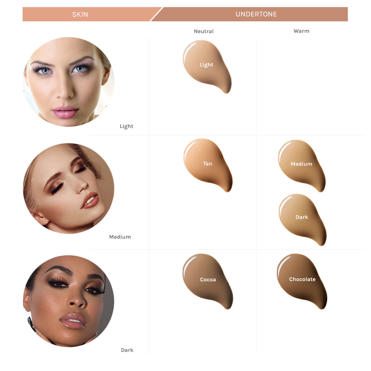 BB Cream Shade Guide