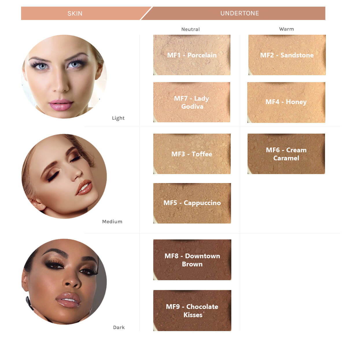 Mineral Foundation Powder Shade Guide